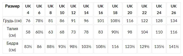 44814a3c0aca0 При этом шкала может иметь некоторые отличия у разных производителей Англии.  Так, бренд ASOS имеет индивидуальные — фирменные таблицы ...
