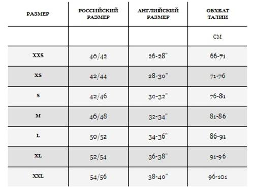 d28d3633b81b1 Соответствие мерок мужских джинс и брюк от ASOS российским размерам